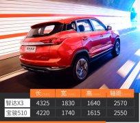 北京汽车智达X3 1.5L售价:4.99万