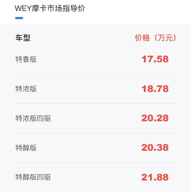 WEY摩卡正式上市 售价17.58万元起